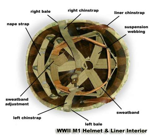 Click image for larger version.  Name:M1HelmetDiagram.jpg Views:2 Size:38.9 KB ID:911440