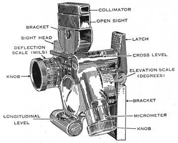 Brandt 60mm Mortar Sight