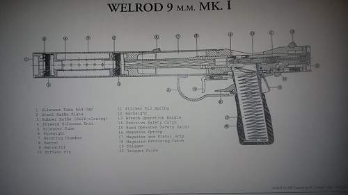 Welrod anyone?