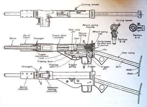 Original literature for Sten Submachine Gun. (Help with a 3D model)