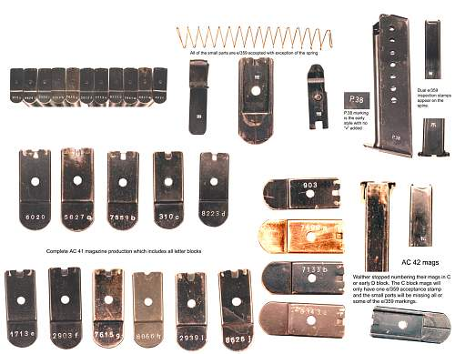 Click image for larger version.  Name:P-38 Mags.jpg Views:80 Size:101.0 KB ID:207660