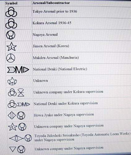 All Matching Type 99 Arisaka