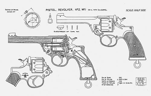 What kind of revolver is/was this?