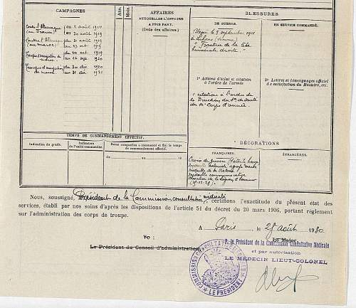Named French group WWI and interwar period