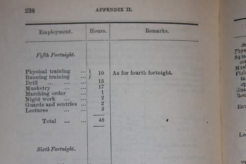 1914 infantry training