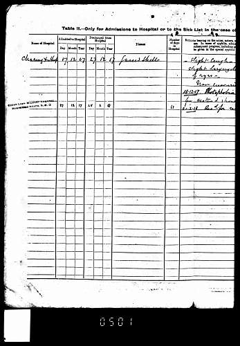 Click image for larger version.  Name:BritishArmyWWIPensionRecords1914-1920 (3).jpg Views:31 Size:224.5 KB ID:601795