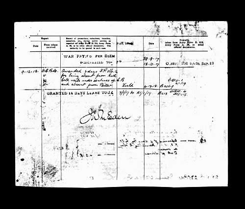 Clifford Bullen RFA mystery