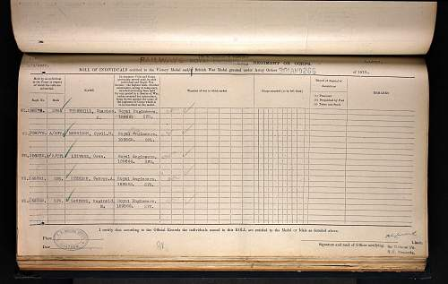 WW1 British War and Victory Medals group: Royal Engineers.