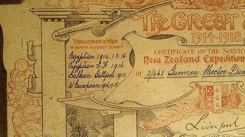 WW1 Certificate of Service - New Zealand