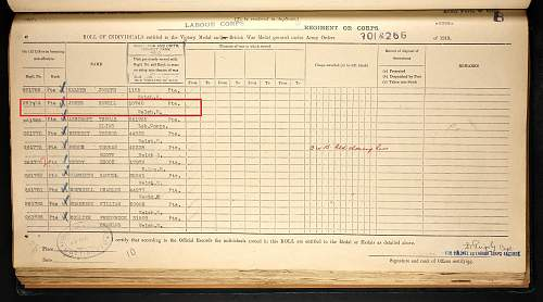Click image for larger version.  Name:H Jones vm and bwm medal roll.jpg Views:40 Size:269.6 KB ID:860261