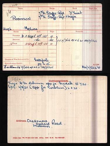 Binoculars WW1 British info needed